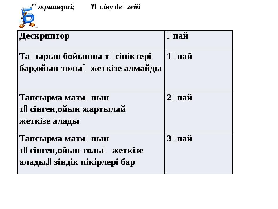 «Б»критериі; Түсіну деңгейі Дескриптор Ұпай Тақырыпбойыншатүсініктері бар,ойы...