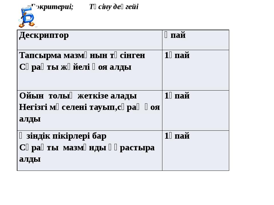 «Б»критериі; Түсіну деңгейі Дескриптор Ұпай Тапсырма мазмұнын түсінген Сұрақт...
