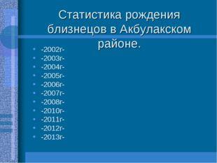 Статистика рождения близнецов в Акбулакском районе. -2002г- -2003г- -2004г- -