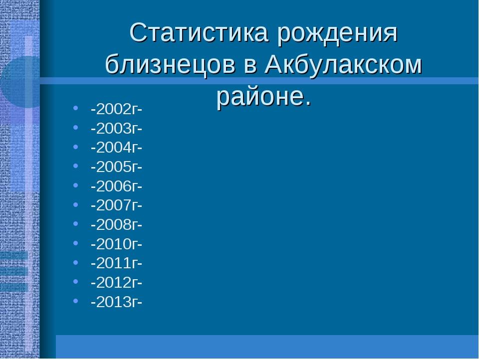 Статистика рождения близнецов в Акбулакском районе. -2002г- -2003г- -2004г- -...