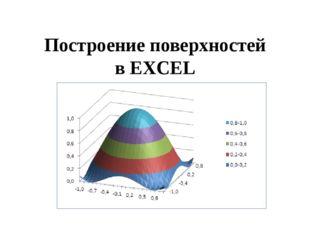Построение поверхностей в EXCEL