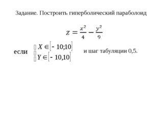 Задание. Построить гиперболический параболоид если и шаг табуляции 0,5.