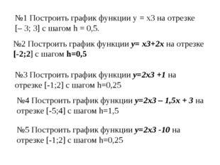 №1 Построить график функции у = х3на отрезке [– 3; 3] с шагом h = 0,5. №2 По