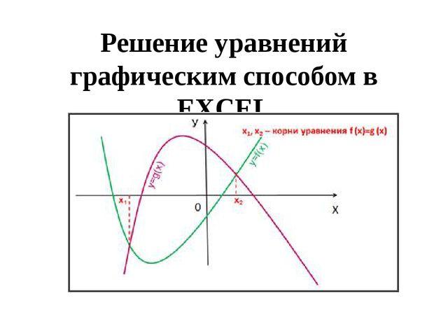 Решение уравнений графическим способом в EXCEL