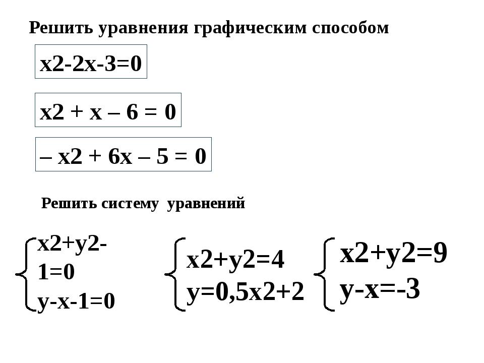 Решить уравнения графическим способом Решить систему уравнений  х2-2х-3=0...