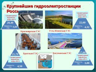 Крупнейшие гидроэлектростанции России Красноярская ГЭС Братская ГЭС Усть-Илим