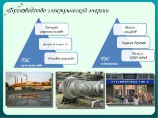Производство электрической энергии ТЭС преимущества ТЭС недостатки