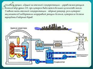 Основной процесс, идущий на атомной электростанции – управляемая реакция деле