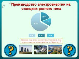 Производство электроэнергии на станциях разного типа
