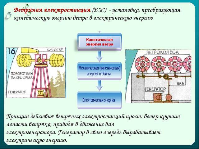 Ветряная электростанция (ВЭС) - установка, преобразующая кинетическую энергию...