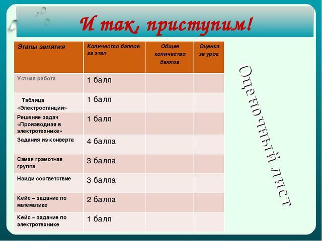 Оценочный лист И так, приступим! Этапы занятия Количество баллов за этапОбщ...