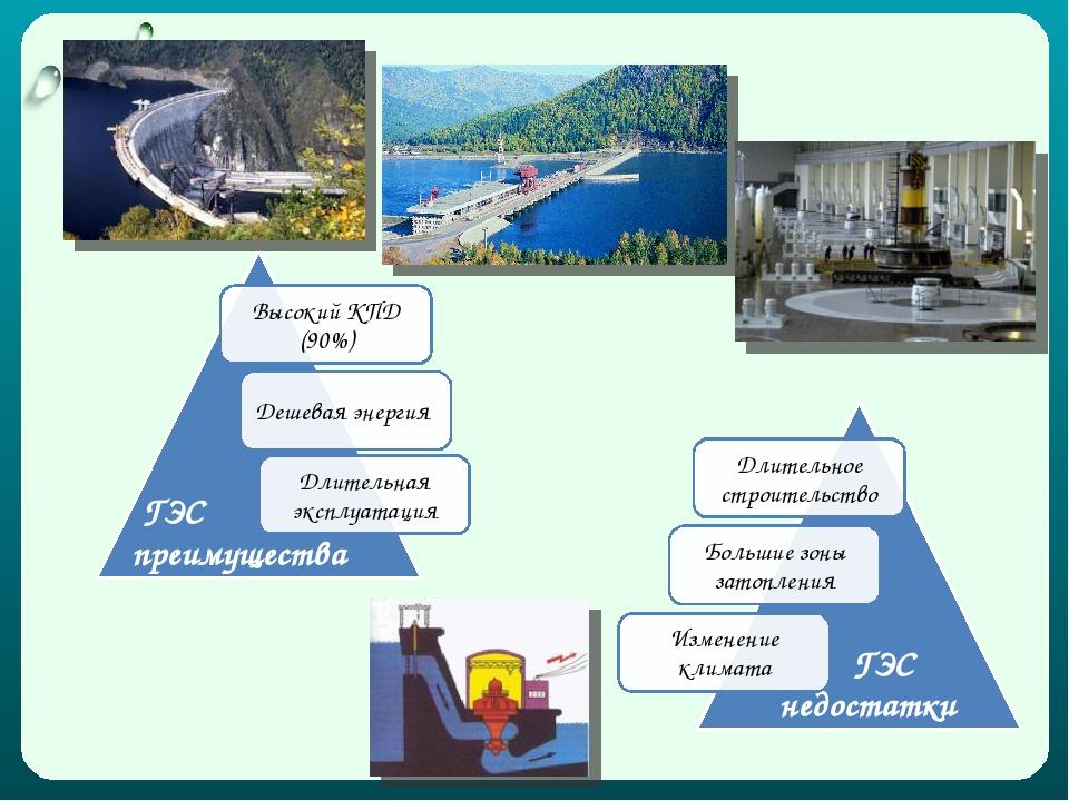 ГЭС преимущества ГЭС недостатки