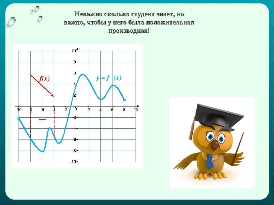 – у = f ′(x) f(x) Неважно сколько студент знает, но важно, чтобы у него была...