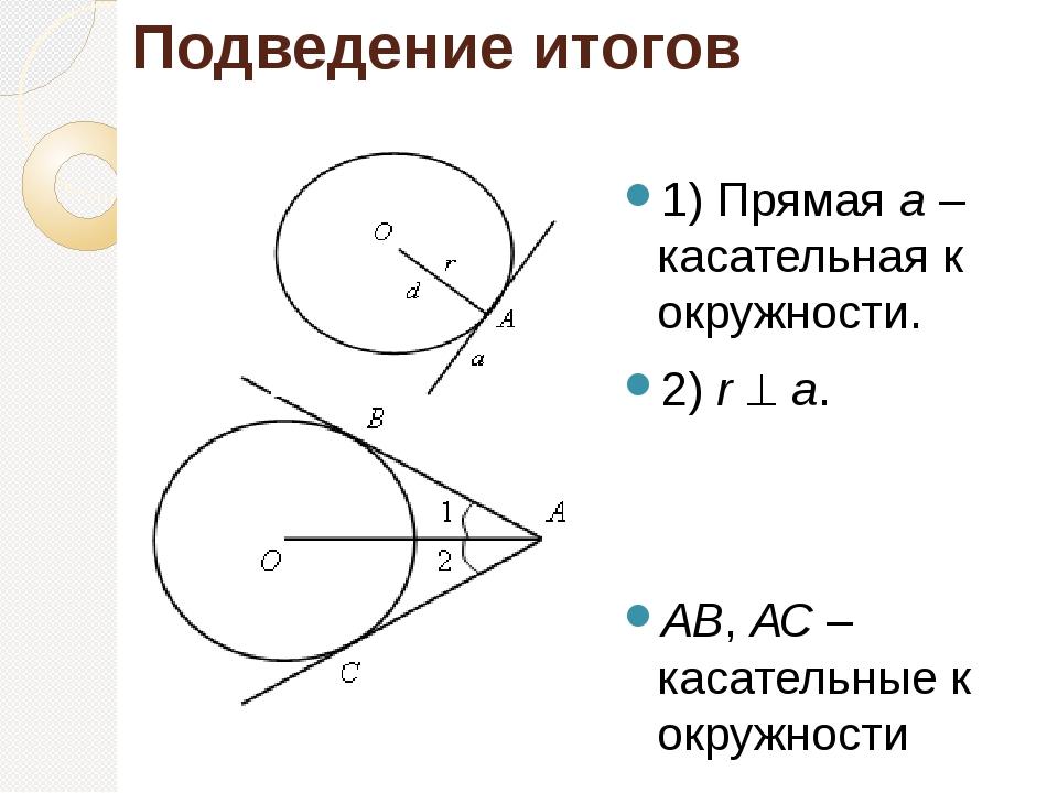 Подведение итогов 1) Прямая а – касательная к окружности. 2) r  a. АВ, АС –...