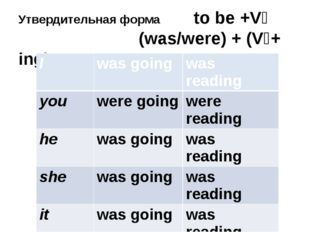Утвердительная форма to be +V₄ (was/were) + (V₁+ ing) I wasgoing wasreading y