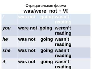 Отрицательная форма was/were not + V₄ I was notgoing wasn'treading you were n