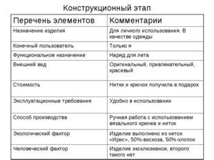 Конструкционный этап Перечень элементовКомментарии Назначение изделияДля ли