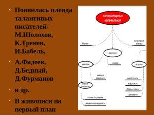 Появилась плеяда талантивых писателей-М.Шолохов, К.Тренев, И.Бабель, А.Фадее