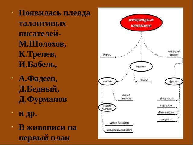 Появилась плеяда талантивых писателей-М.Шолохов, К.Тренев, И.Бабель, А.Фадее...