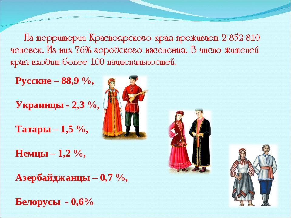 Русские – 88,9 %, Украинцы - 2,3 %, Татары – 1,5 %, Немцы – 1,2 %, Азербайджа...