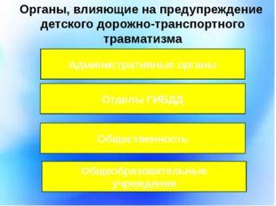 Административные органы Отделы ГИБДД Общественность Общеобразовательные учреж