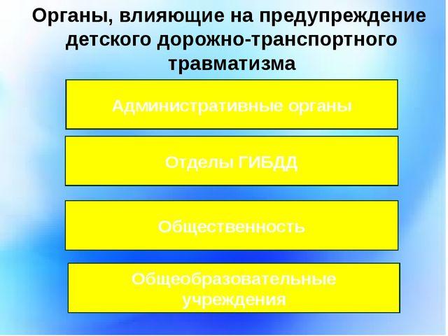 Административные органы Отделы ГИБДД Общественность Общеобразовательные учреж...