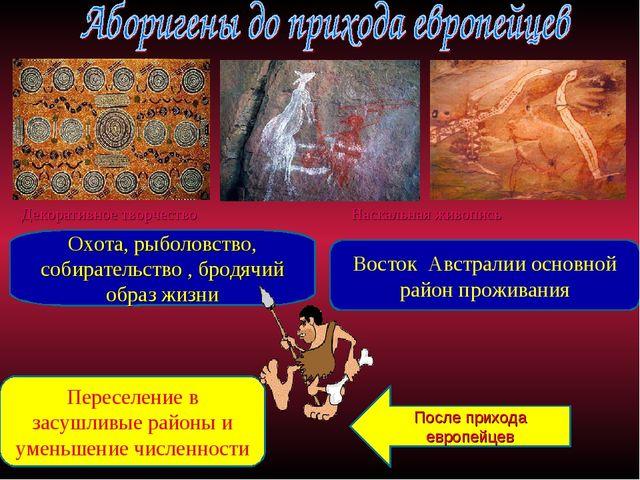 Декоративное творчество Наскальная живопись Охота, рыболовство, собирательств...
