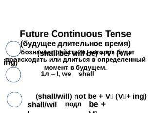 Future Continuous Tense (будущее длительное время) Обозначает действие, кото