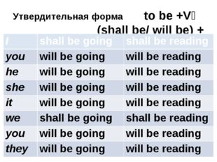 Утвердительная форма to be +V₄ (shall be/ will be) + (V₁+ ing) I shallbe goin
