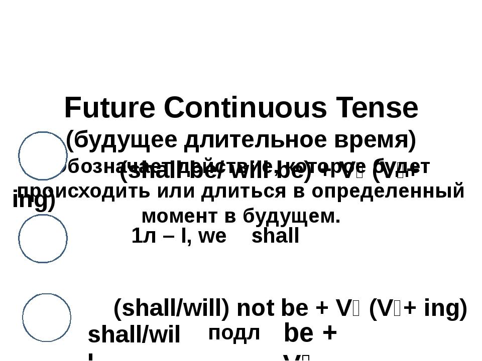 Future Continuous Tense (будущее длительное время) Обозначает действие, кото...