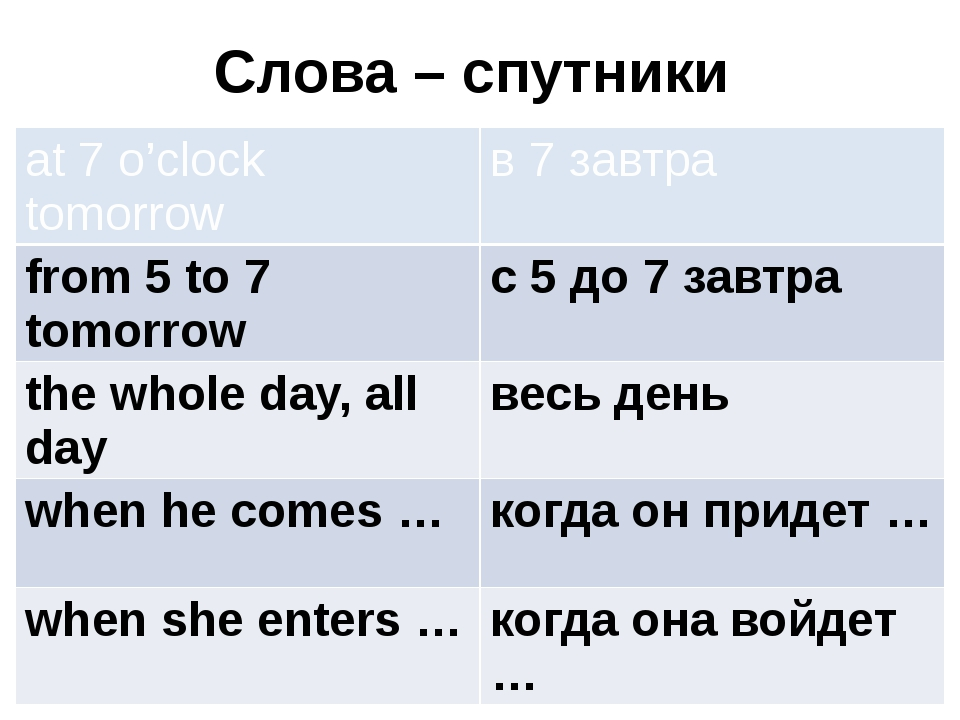 Слова – спутники at 7 o'clock tomorrow в 7 завтра from 5 to 7 tomorrow с 5 до...
