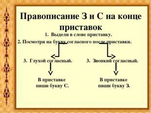 Правописание З и С на конце приставок 1. Выдели в слове приставку. 2. Посмотр