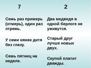 7 2 Семь раз примерь (отмерь), один раз отрежь. У семи нянек дитя без глазу.