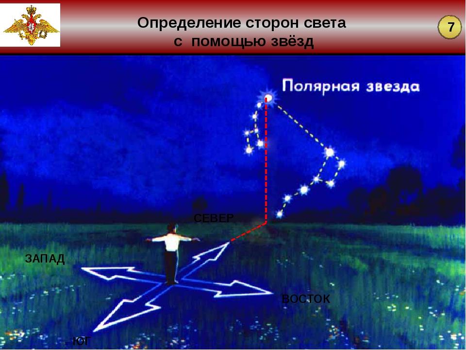 Определение сторон света с помощью звёзд Большая Медведица 5 4 3 2 1 Полярная...