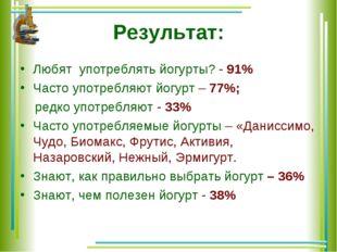 Результат: Любят употреблять йогурты? - 91% Часто употребляют йогурт – 77%; р