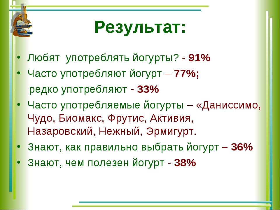 Результат: Любят употреблять йогурты? - 91% Часто употребляют йогурт – 77%; р...