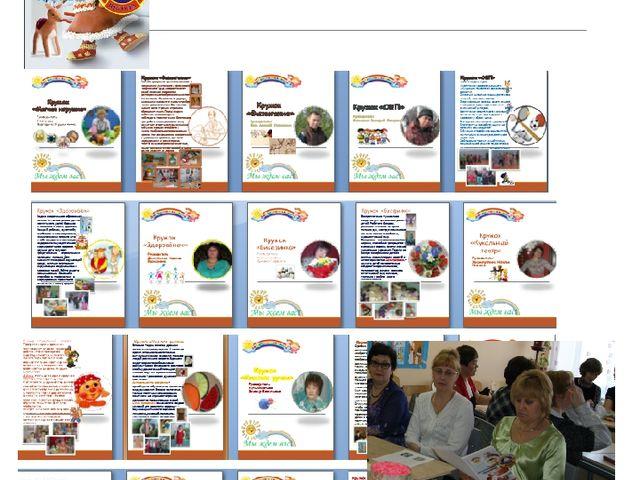 Изготовление буклета на педагогический совет по дополнительному образованию