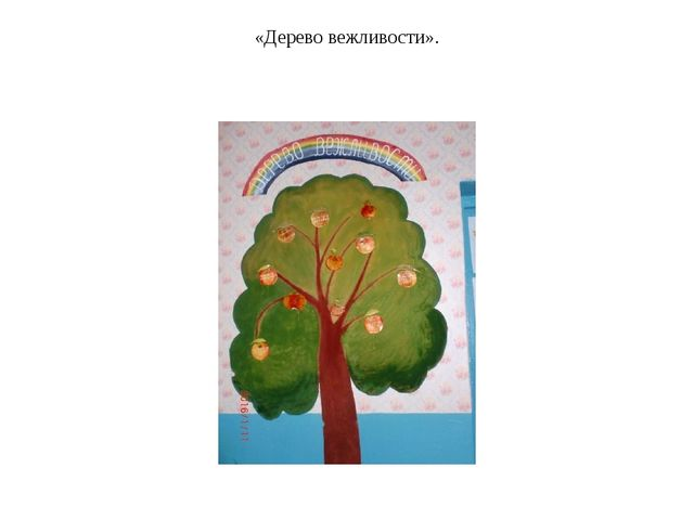 «Дерево вежливости».