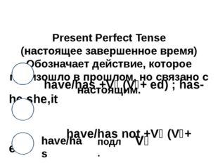 Present Perfect Tense (настоящее завершенное время) Обозначает действие, кот