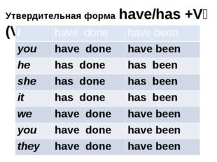 Утвердительная форма have/has +V₃ (V₁+ ed) I have done have been you have don