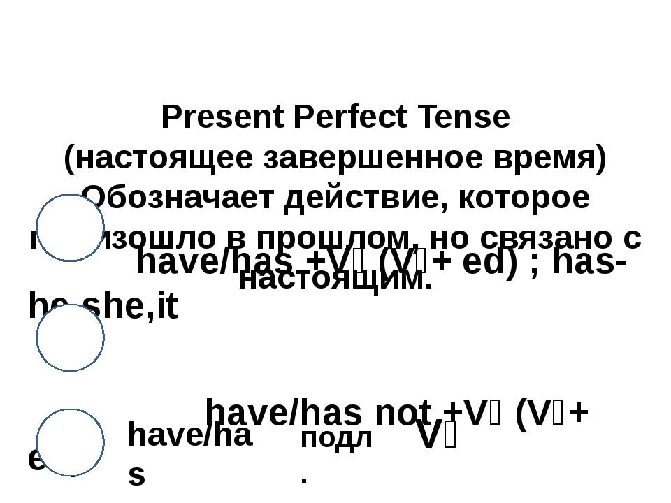Present Perfect Tense (настоящее завершенное время) Обозначает действие, кот...