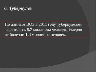 6. Туберкулез По данным ВОЗ в 2011 годутуберкулезомзаразилось8,7миллиона