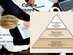 Сфера услуг Сфера услуг – показатель развитости экономики. (ведущие страны до