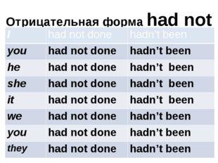 Отрицательная форма had not +V₃ I had not done hadn't been you had not done h