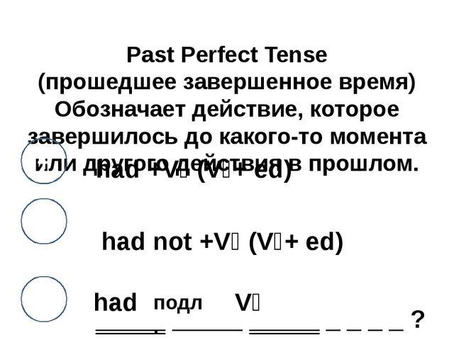 Past Perfect Tense (прошедшее завершенное время) Обозначает действие, которо...