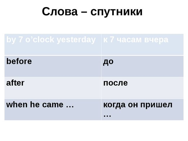 Слова – спутники by 7 o'clock yesterday к 7 часам вчера before до after после...