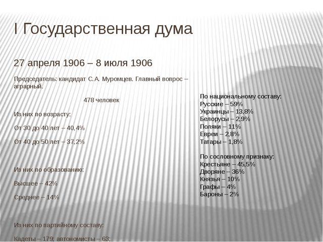 I Государственная дума 27 апреля 1906 – 8 июля 1906 Председатель: кандидат С...