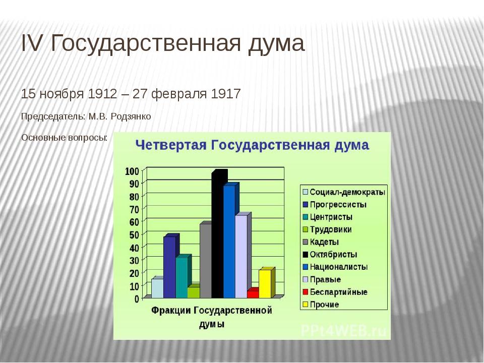 IV Государственная дума 15 ноября 1912 – 27 февраля 1917 Председатель: М.В. Р...