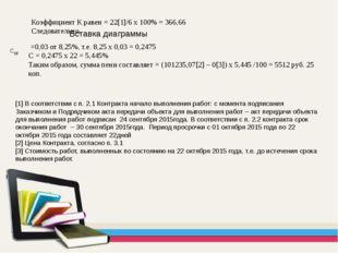 Коэффициент К равен = 22[1]/6 х 100% = 366,66 Следовательно, =0,03 от 8,25%,