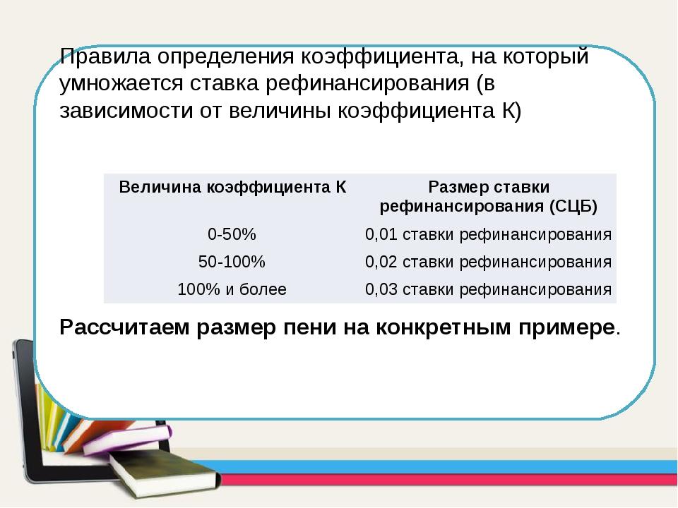 Правила определения коэффициента, на который умножается ставка рефинансирован...